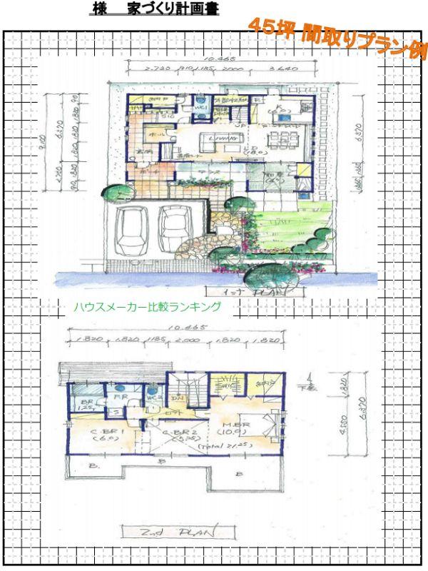 タウンライフ家づくりの家づくり計画書